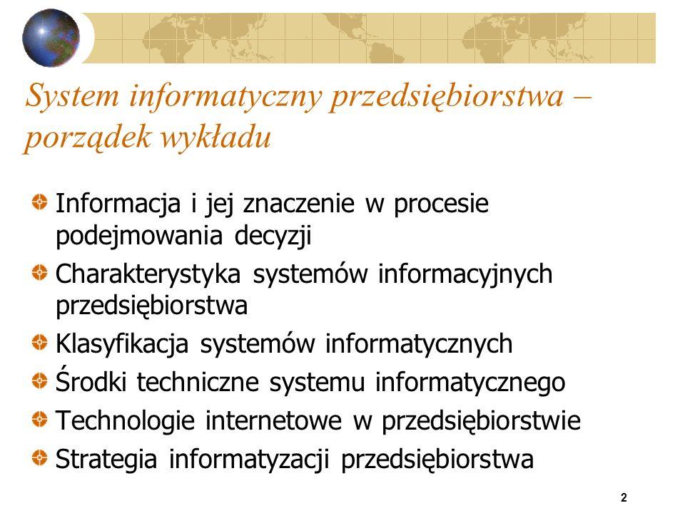 System informatyczny przedsiębiorstwa – porządek wykładu