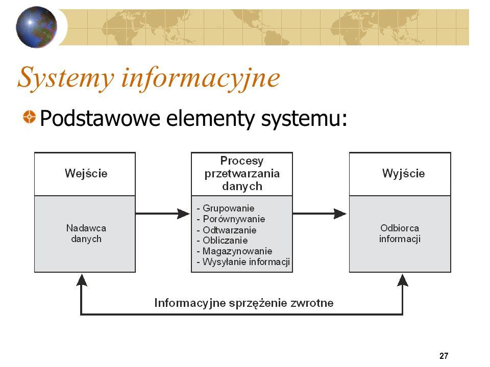Systemy informacyjne Podstawowe elementy systemu: