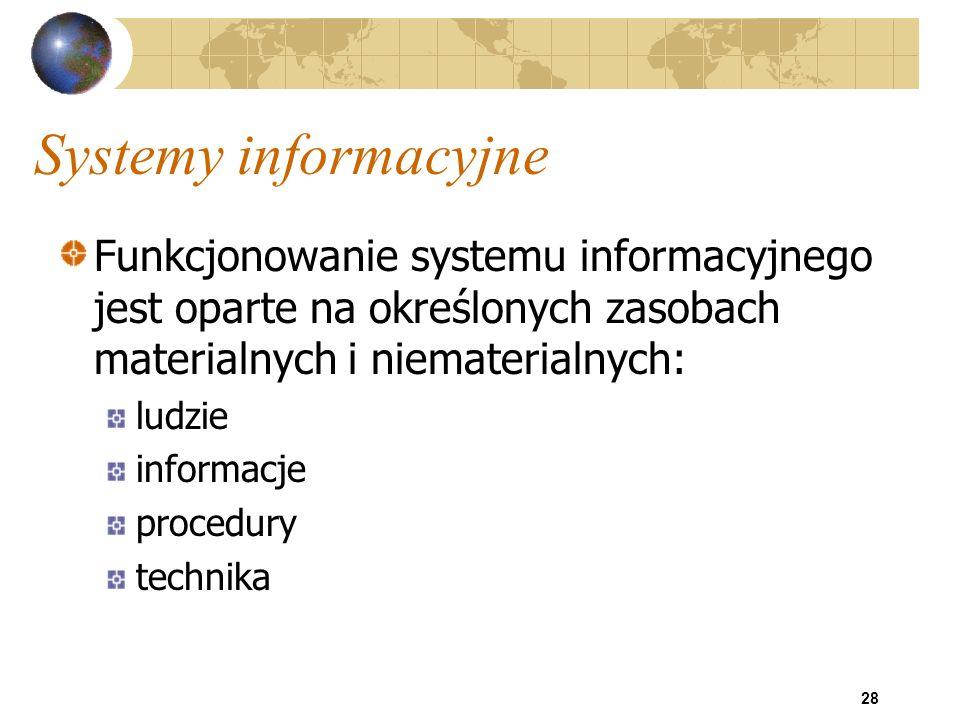 Systemy informacyjne Funkcjonowanie systemu informacyjnego jest oparte na określonych zasobach materialnych i niematerialnych: