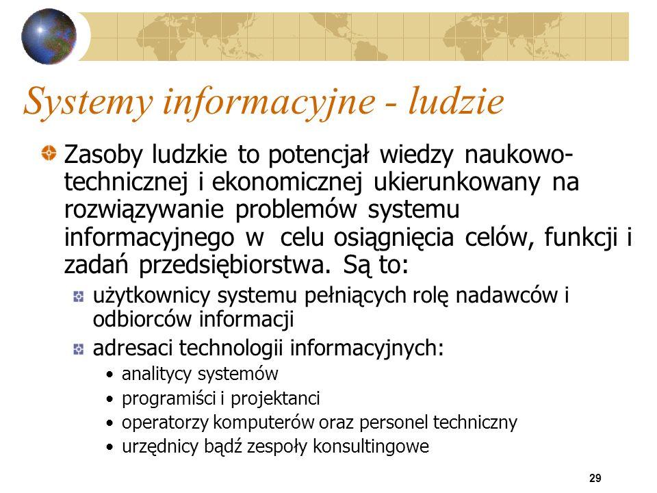 Systemy informacyjne - ludzie