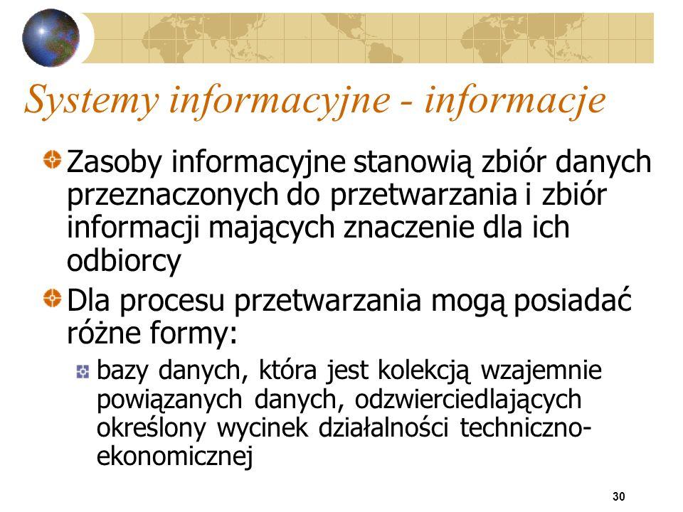 Systemy informacyjne - informacje