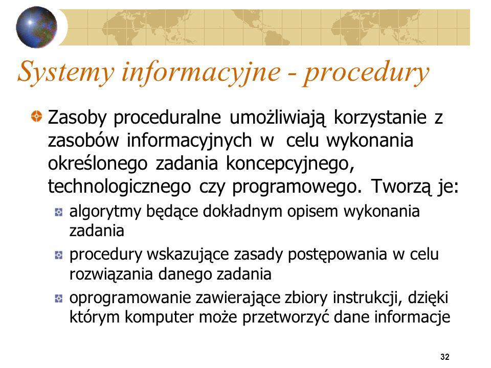 Systemy informacyjne - procedury