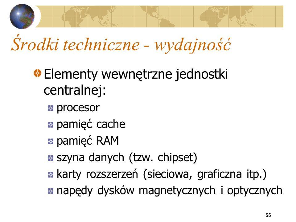Środki techniczne - wydajność