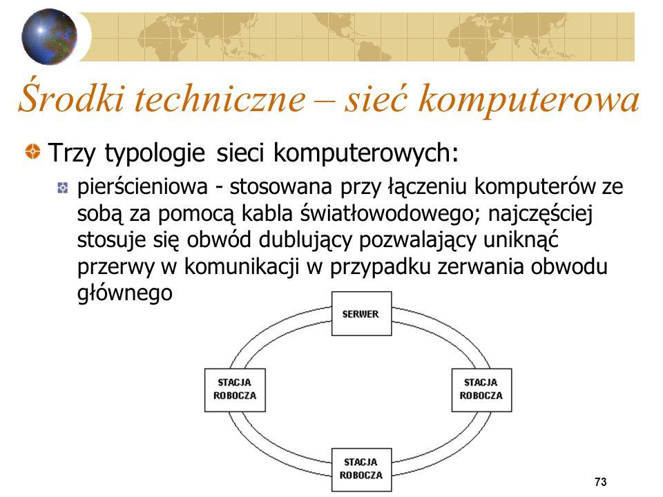 Środki techniczne – sieć komputerowa