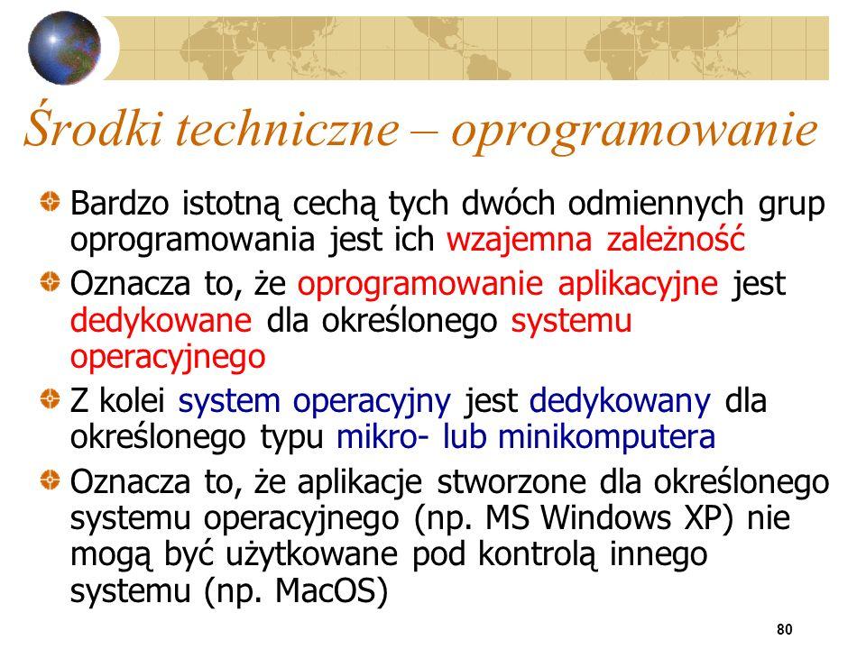 Środki techniczne – oprogramowanie