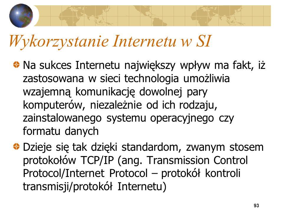 Wykorzystanie Internetu w SI
