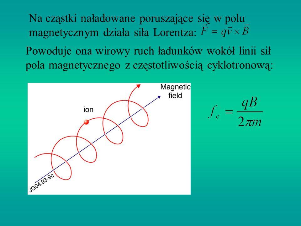 Na cząstki naładowane poruszające się w polu magnetycznym działa siła Lorentza:
