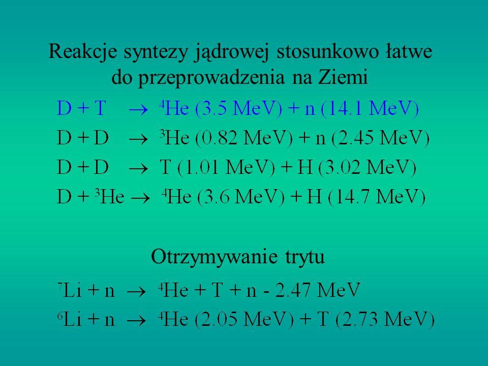 Reakcje syntezy jądrowej stosunkowo łatwe do przeprowadzenia na Ziemi
