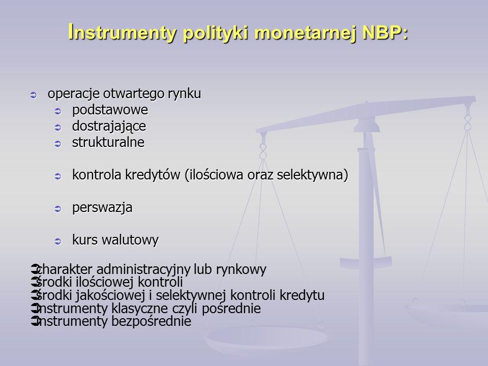 Instrumenty polityki monetarnej NBP: