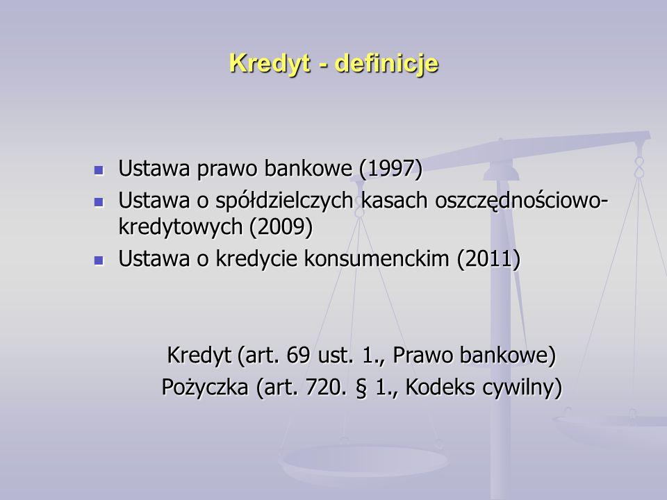 Kredyt - definicje Ustawa prawo bankowe (1997)