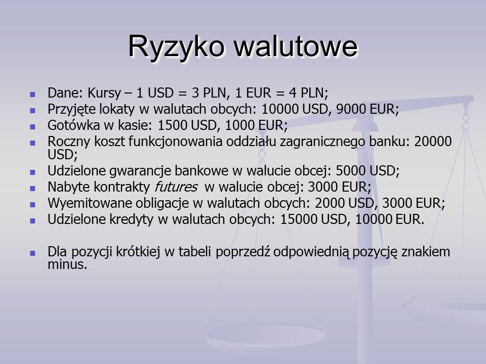 Ryzyko walutowe Dane: Kursy – 1 USD = 3 PLN, 1 EUR = 4 PLN;