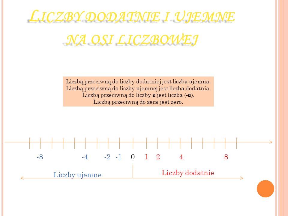 Liczby dodatnie i ujemne na osi liczbowej
