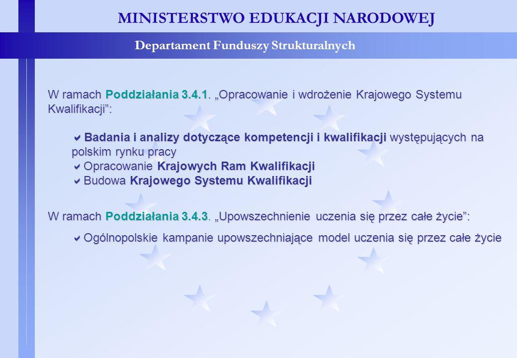 Projekty systemowe – c.d.