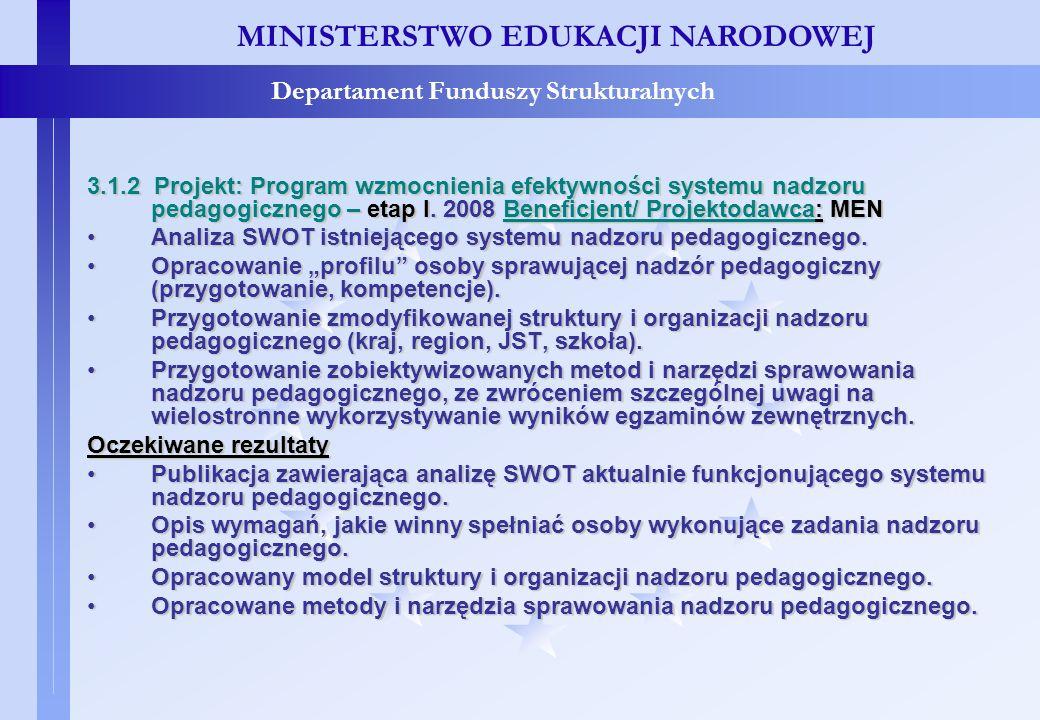 Projekty konkursowe – c.d.