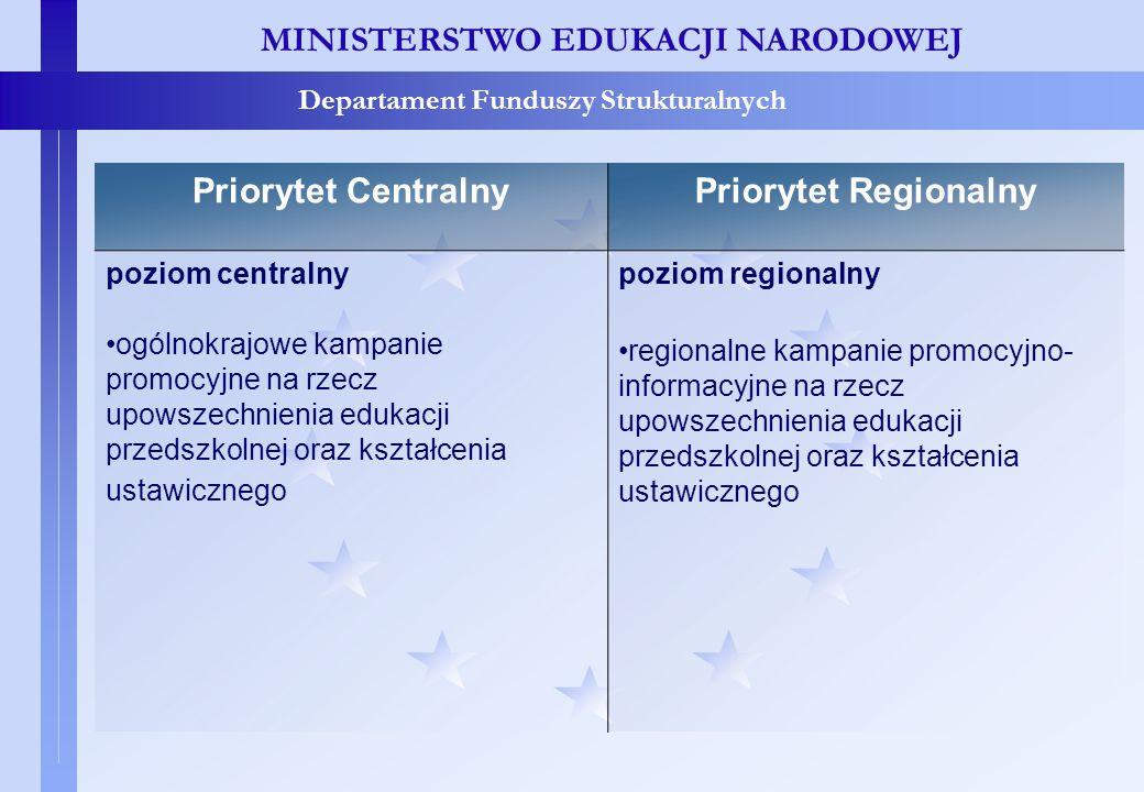Priorytet centralny i regionalny – porównanie – c.d
