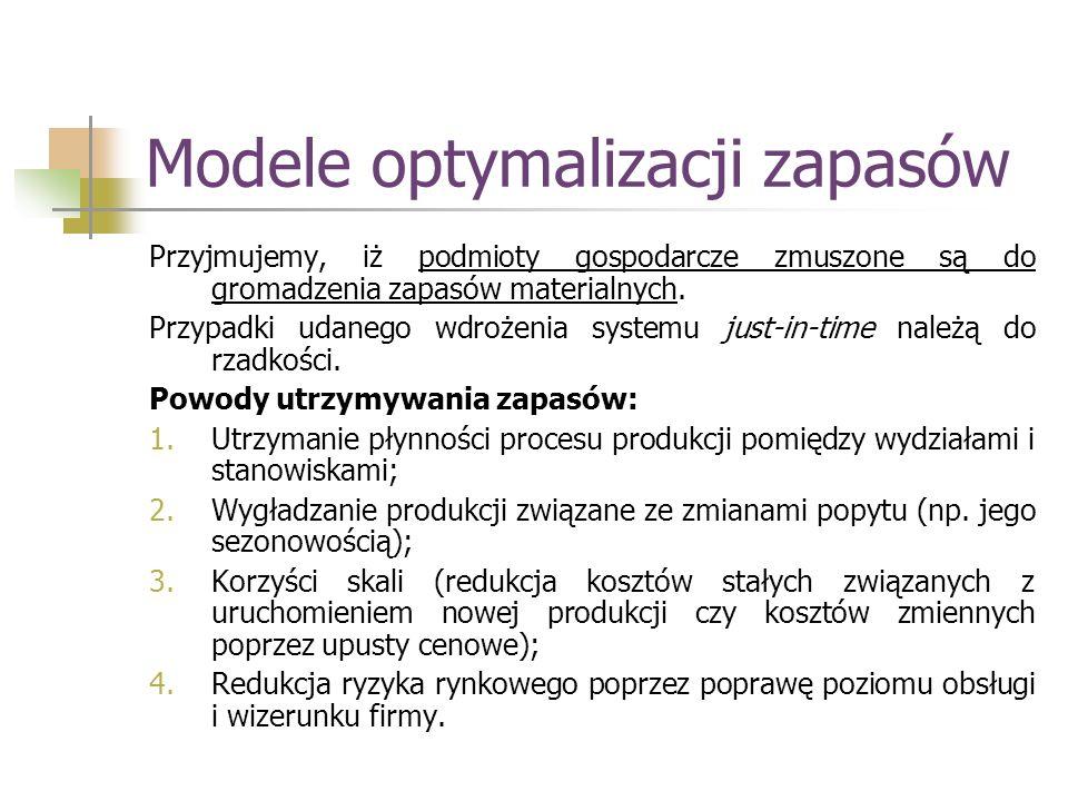 Modele optymalizacji zapasów