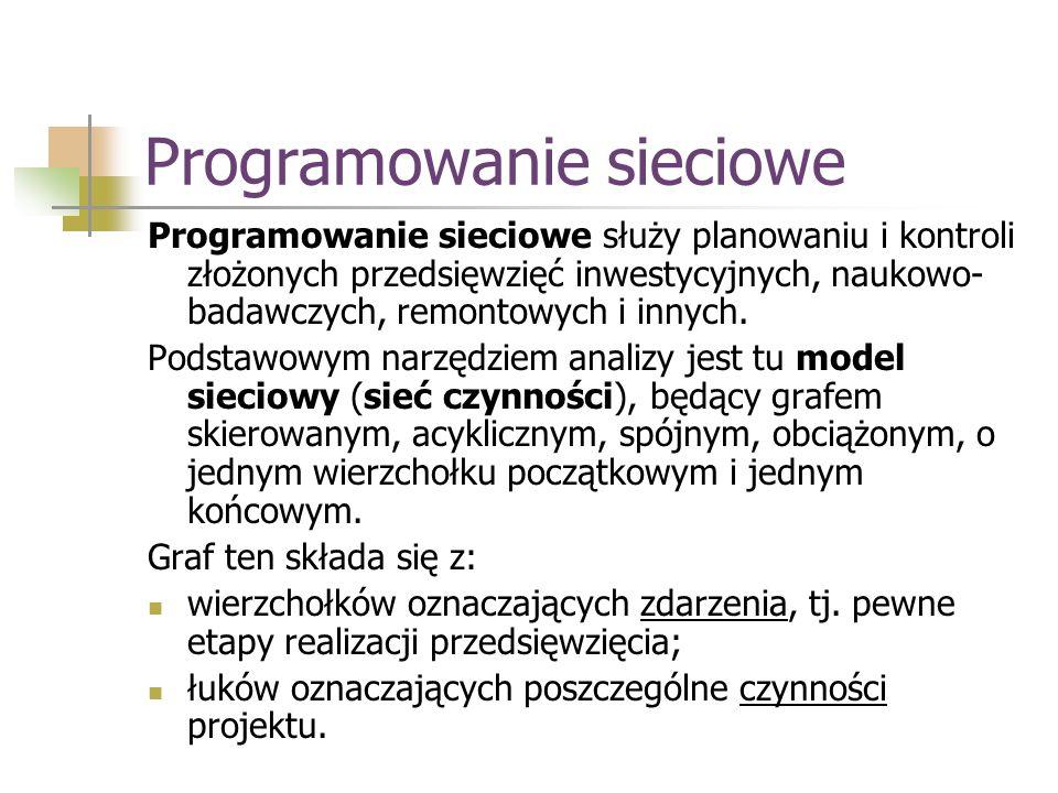 Programowanie sieciowe