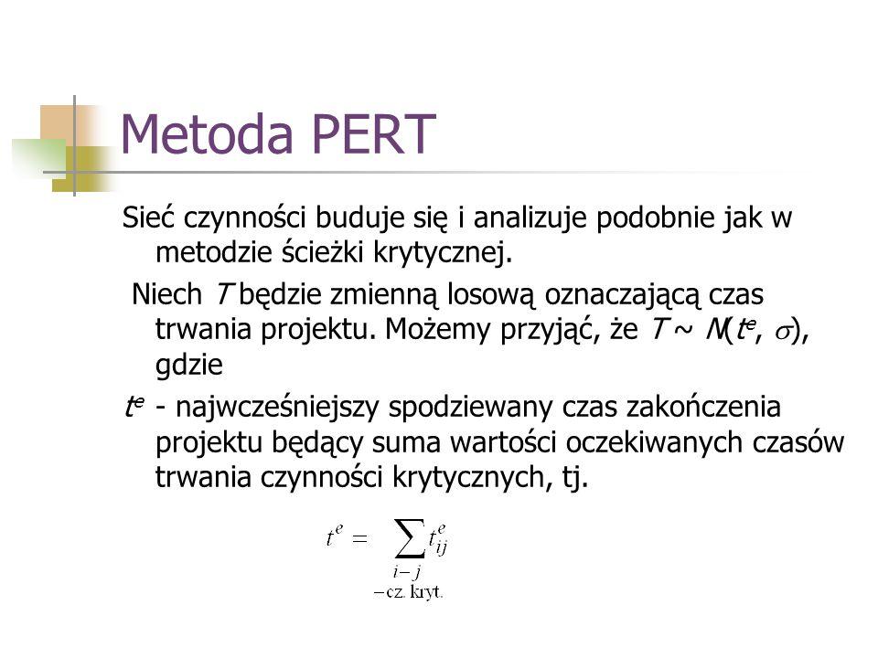 Metoda PERTSieć czynności buduje się i analizuje podobnie jak w metodzie ścieżki krytycznej.