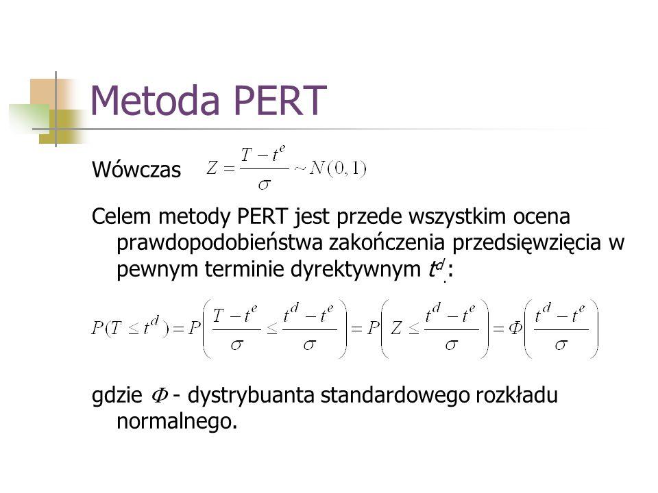 Metoda PERT Wówczas. Celem metody PERT jest przede wszystkim ocena prawdopodobieństwa zakończenia przedsięwzięcia w pewnym terminie dyrektywnym td.: