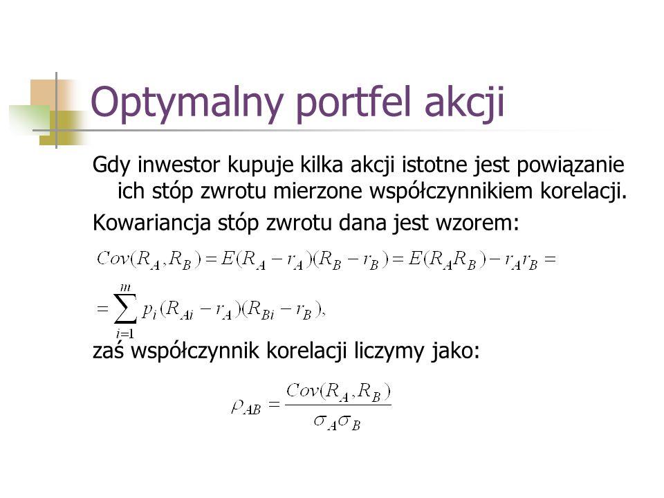 Optymalny portfel akcji