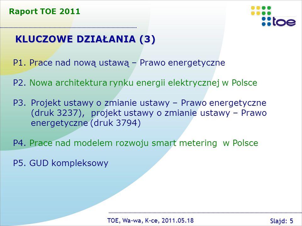 KLUCZOWE DZIAŁANIA (3) P1. Prace nad nową ustawą – Prawo energetyczne