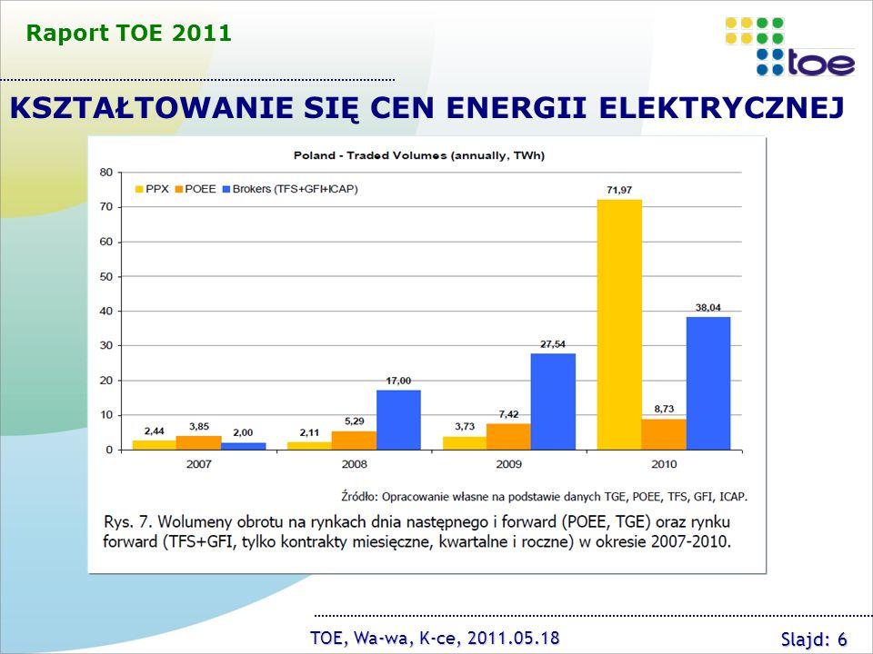 KSZTAŁTOWANIE SIĘ CEN ENERGII ELEKTRYCZNEJ