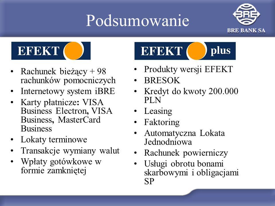 Podsumowanie Produkty wersji EFEKT BRESOK Kredyt do kwoty 200.000 PLN