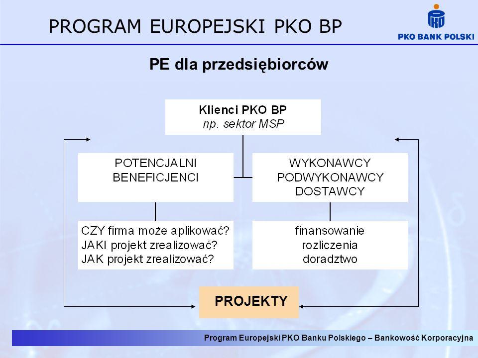 PE dla przedsiębiorców