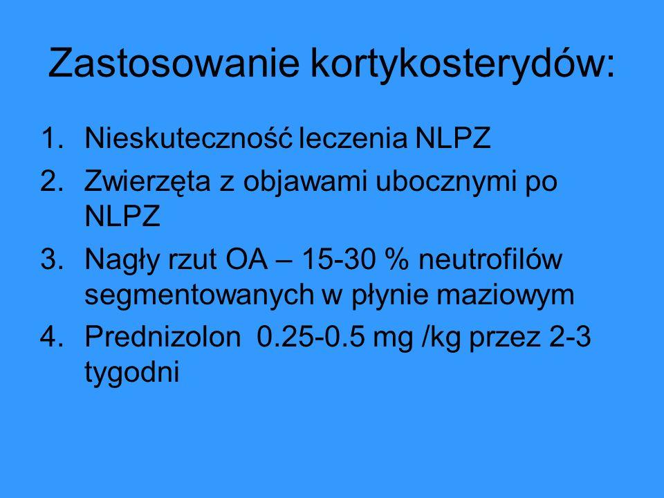 Zastosowanie kortykosterydów: