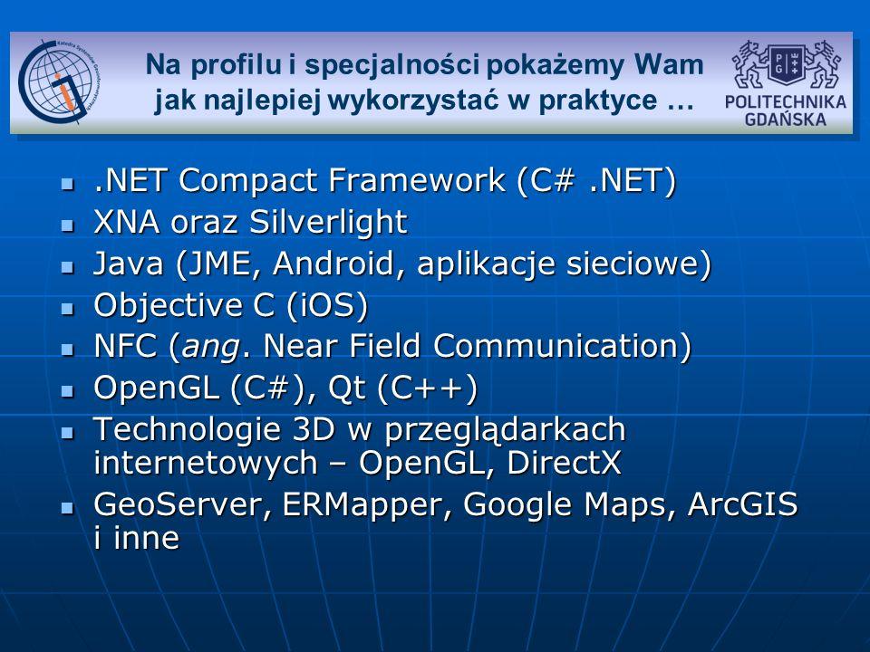 .NET Compact Framework (C# .NET) XNA oraz Silverlight