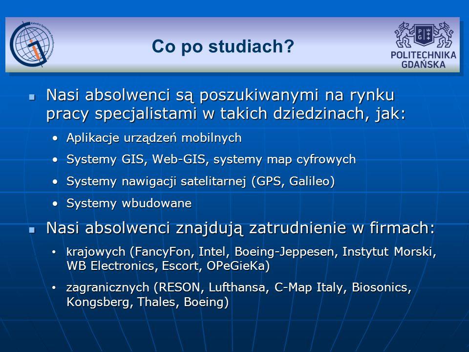 Co po studiach Nasi absolwenci są poszukiwanymi na rynku pracy specjalistami w takich dziedzinach, jak: