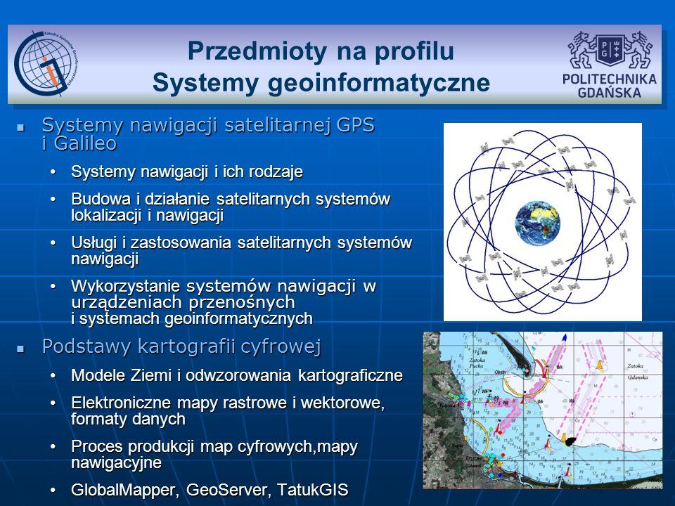 Przedmioty na profilu Systemy geoinformatyczne