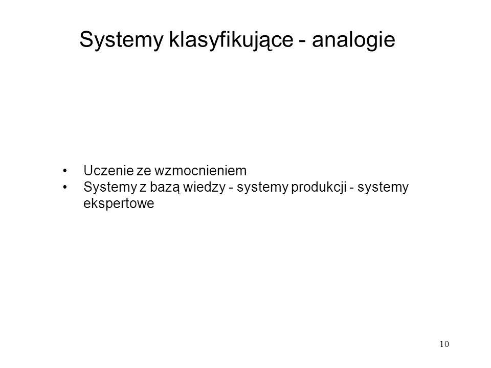 Systemy klasyfikujące - analogie