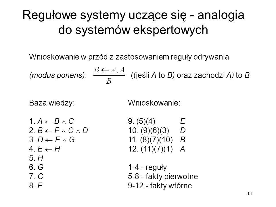 Regułowe systemy uczące się - analogia do systemów ekspertowych