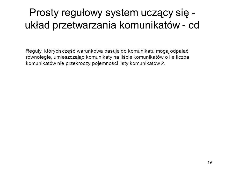 Prosty regułowy system uczący się - układ przetwarzania komunikatów - cd