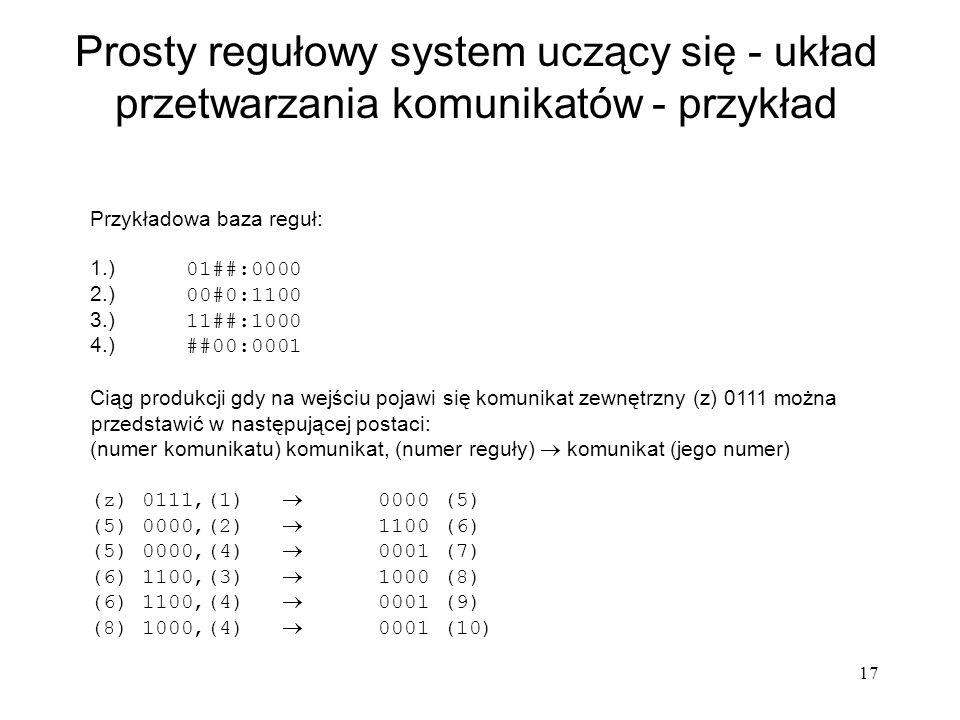 Prosty regułowy system uczący się - układ przetwarzania komunikatów - przykład