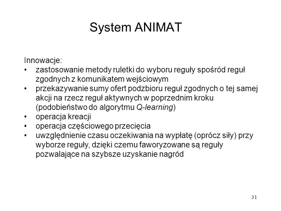 System ANIMAT Innowacje: