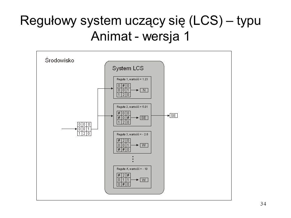 Regułowy system uczący się (LCS) – typu Animat - wersja 1