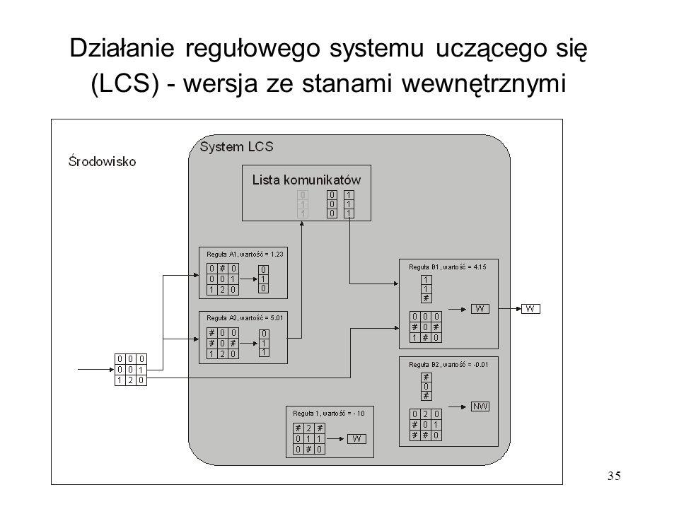 Działanie regułowego systemu uczącego się (LCS) - wersja ze stanami wewnętrznymi