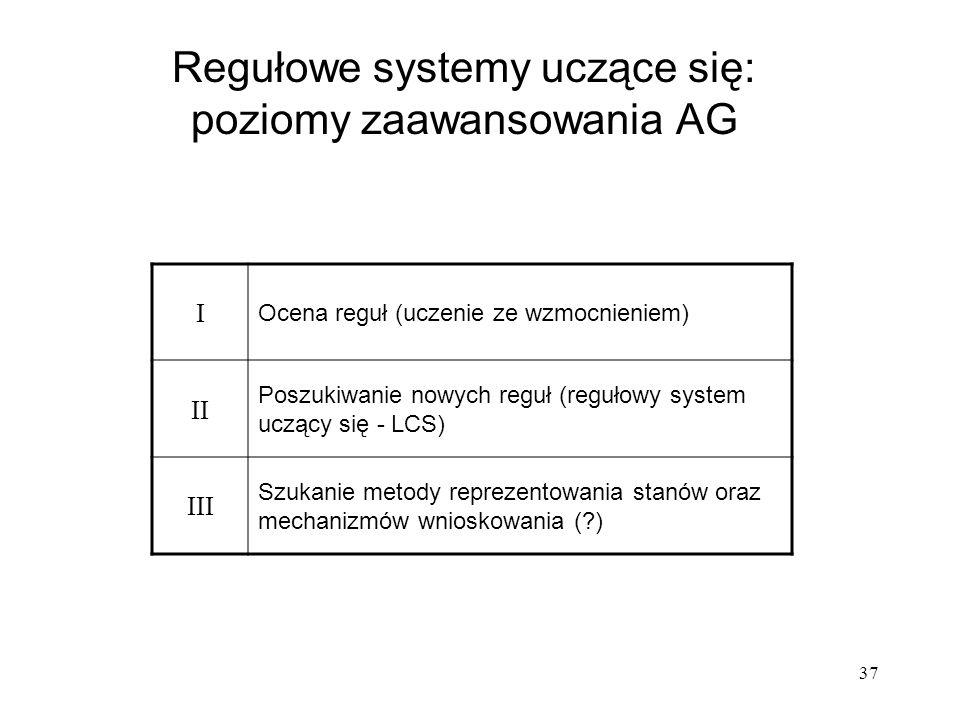 Regułowe systemy uczące się: poziomy zaawansowania AG