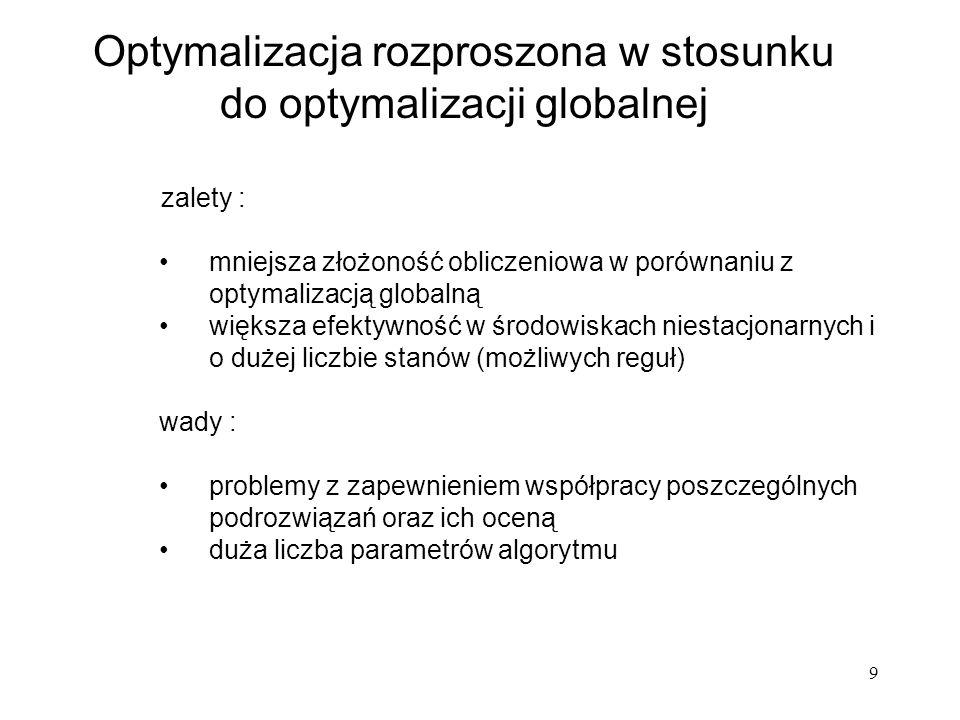 Optymalizacja rozproszona w stosunku do optymalizacji globalnej