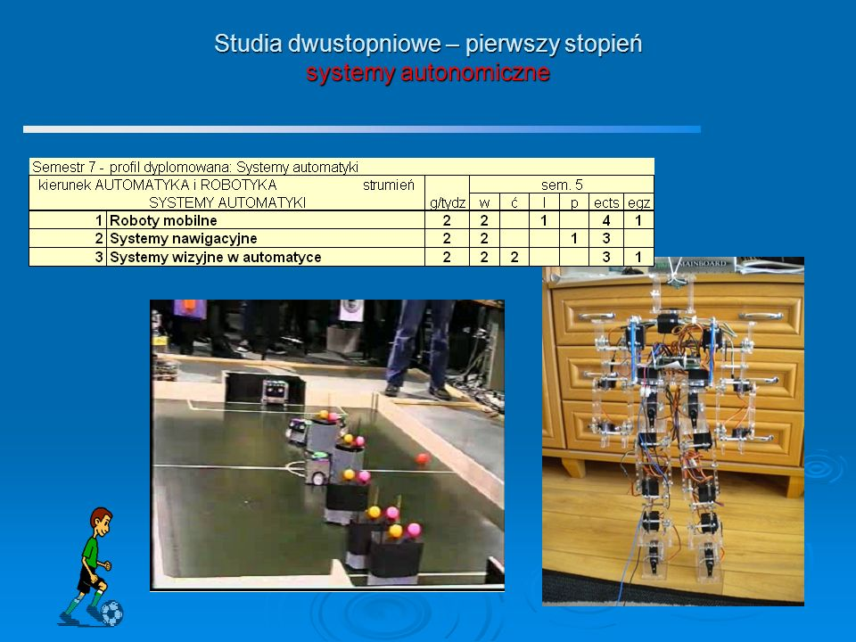 Studia dwustopniowe – pierwszy stopień systemy autonomiczne