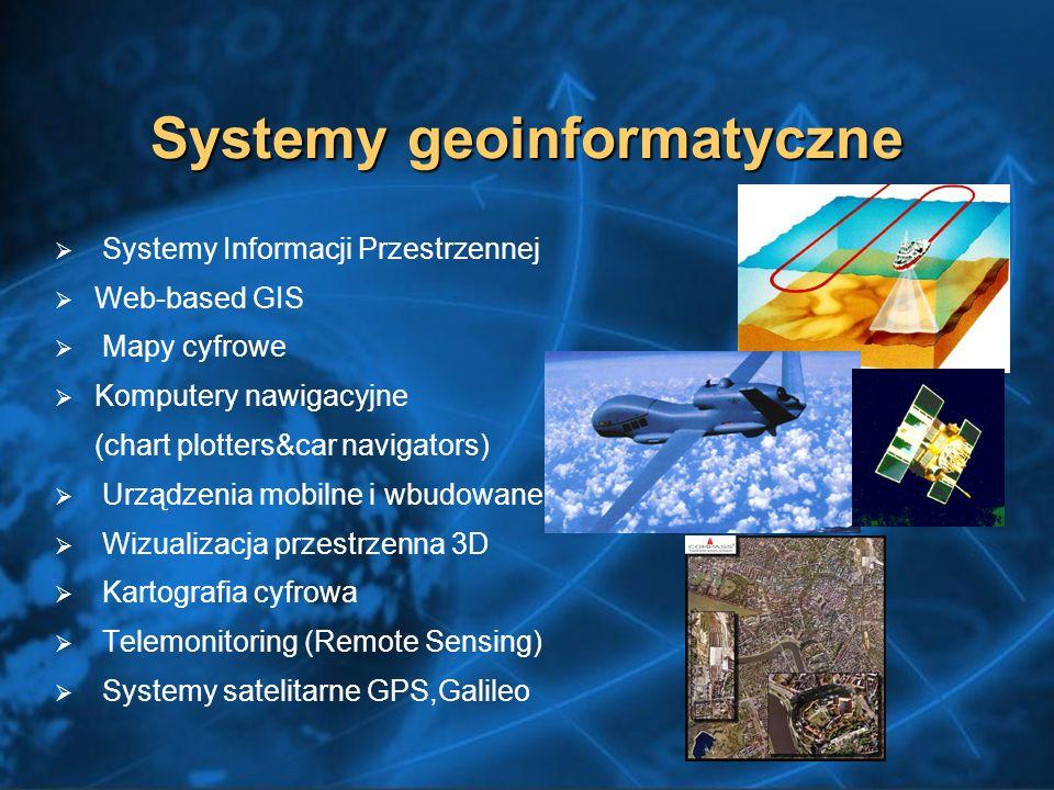 Systemy geoinformatyczne