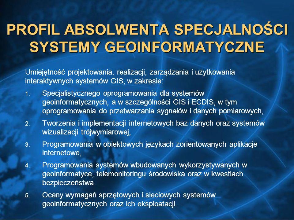 PROFIL ABSOLWENTA SPECJALNOŚCI SYSTEMY GEOINFORMATYCZNE