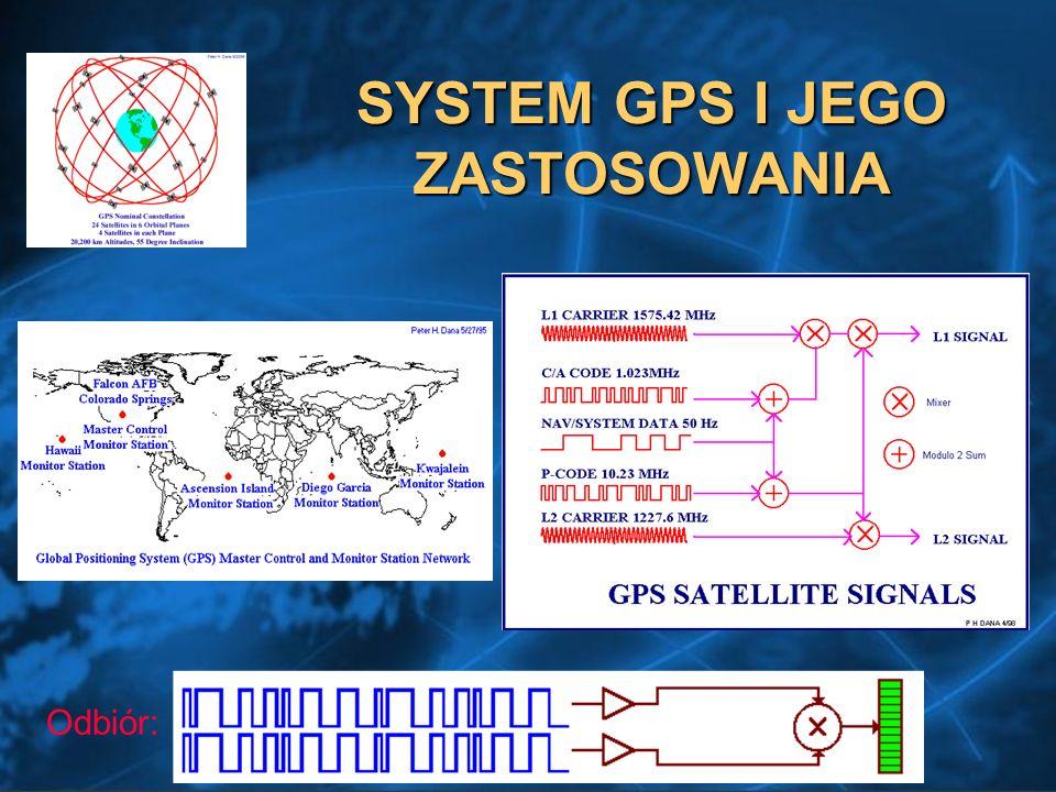 SYSTEM GPS I JEGO ZASTOSOWANIA
