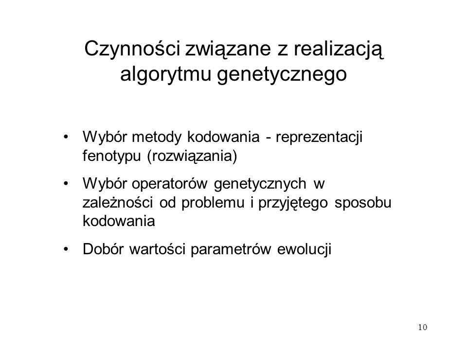 Czynności związane z realizacją algorytmu genetycznego