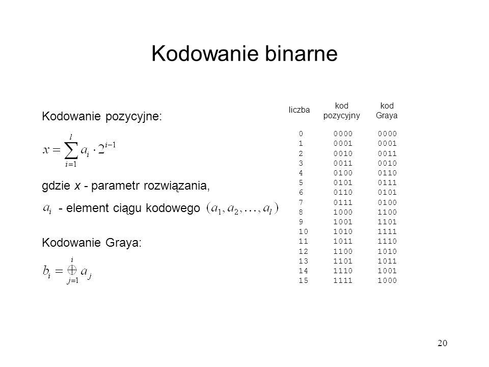 Kodowanie binarne Kodowanie pozycyjne: gdzie x - parametr rozwiązania,