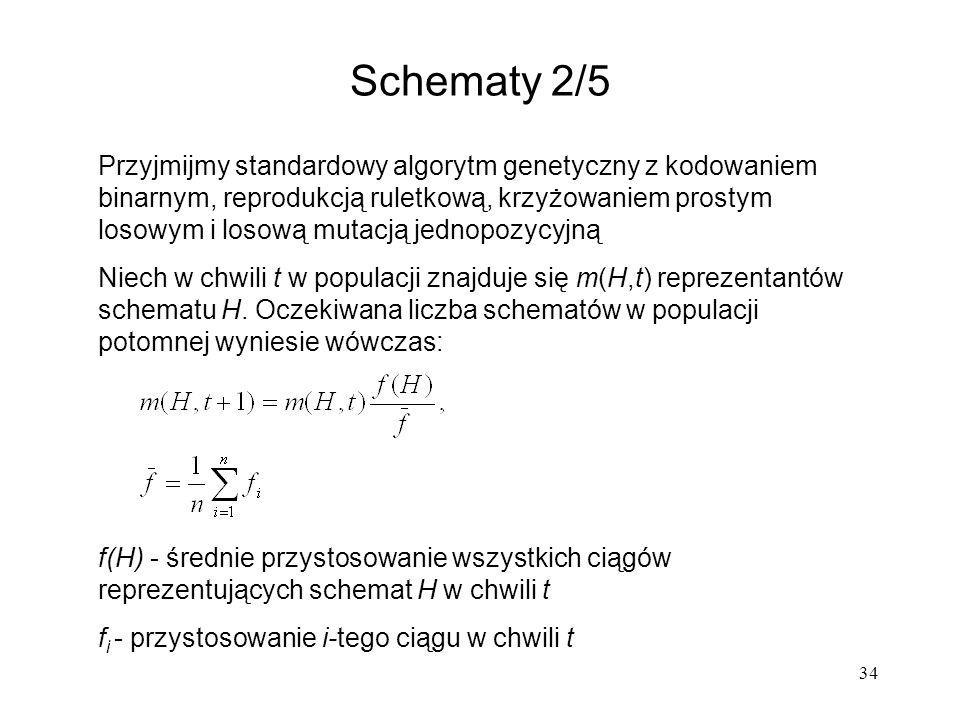 Schematy 2/5