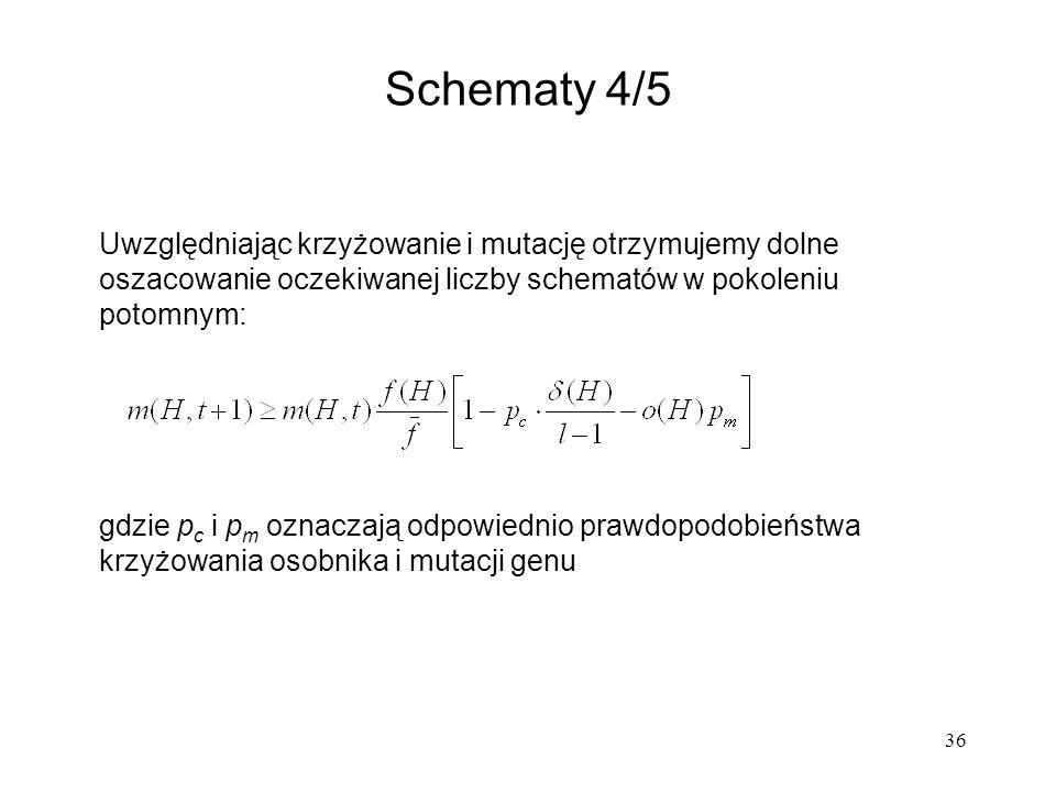 Schematy 4/5 Uwzględniając krzyżowanie i mutację otrzymujemy dolne oszacowanie oczekiwanej liczby schematów w pokoleniu potomnym: