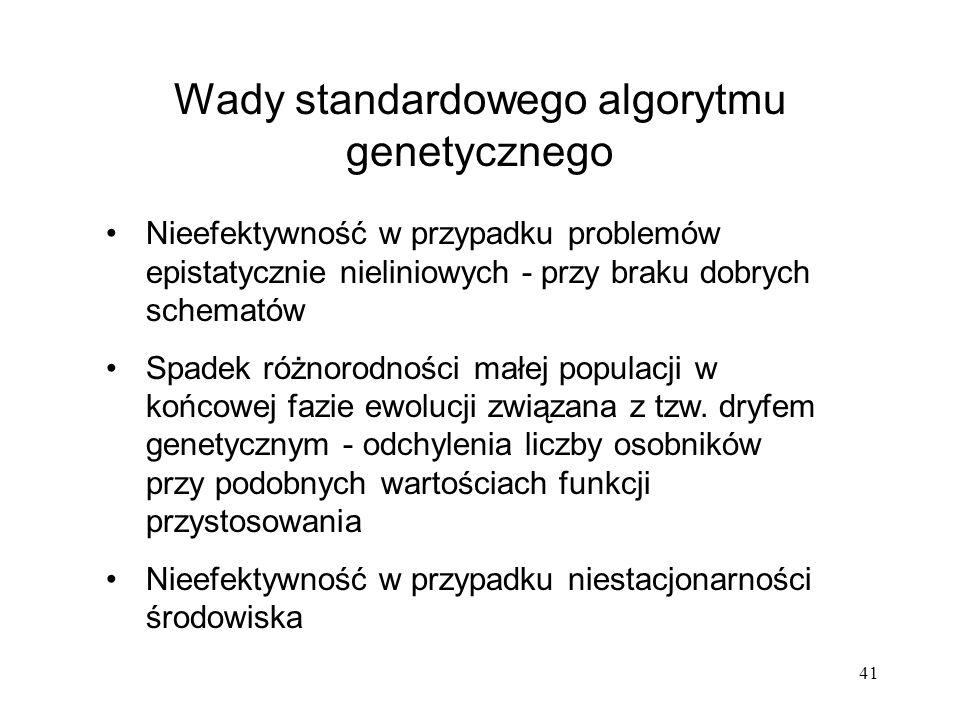 Wady standardowego algorytmu genetycznego